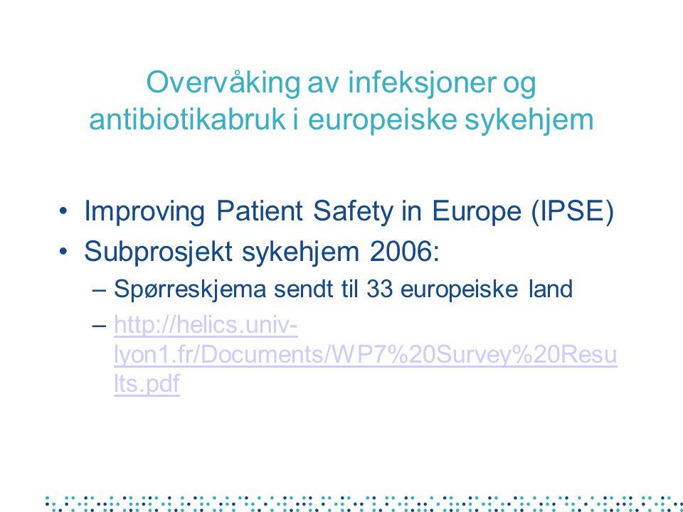 Overvåking av infeksjoner og antibiotikabruk i europeiske sykehjem