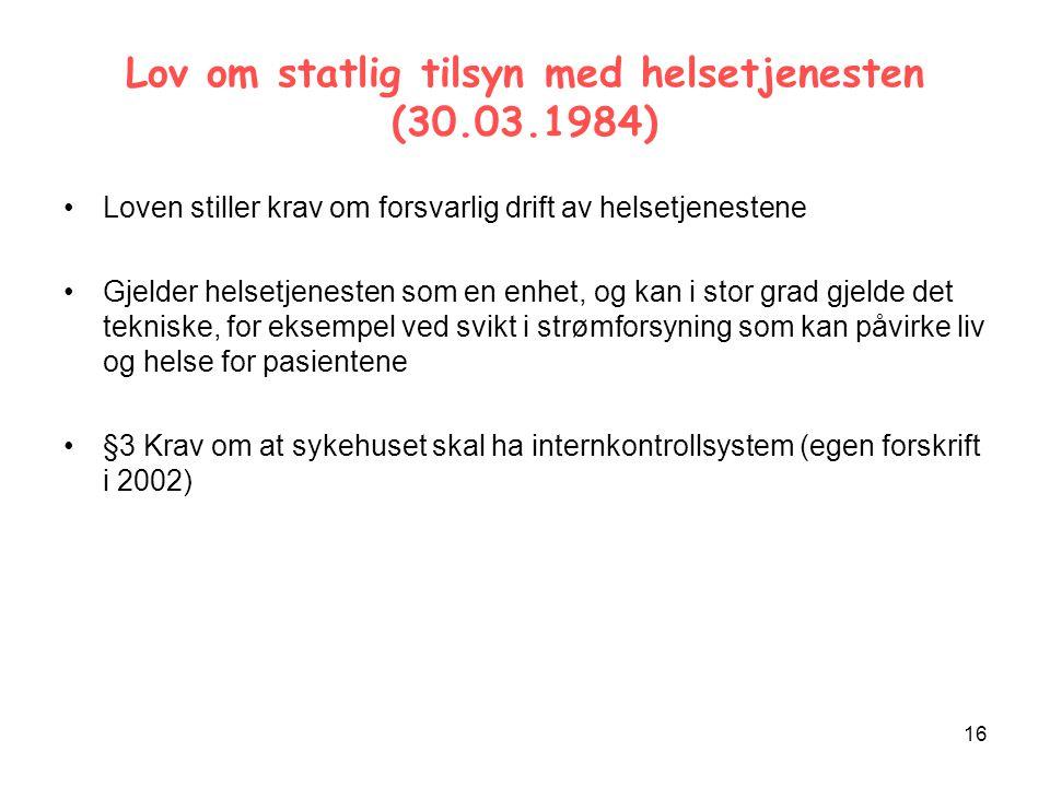 Lov om statlig tilsyn med helsetjenesten (30.03.1984)