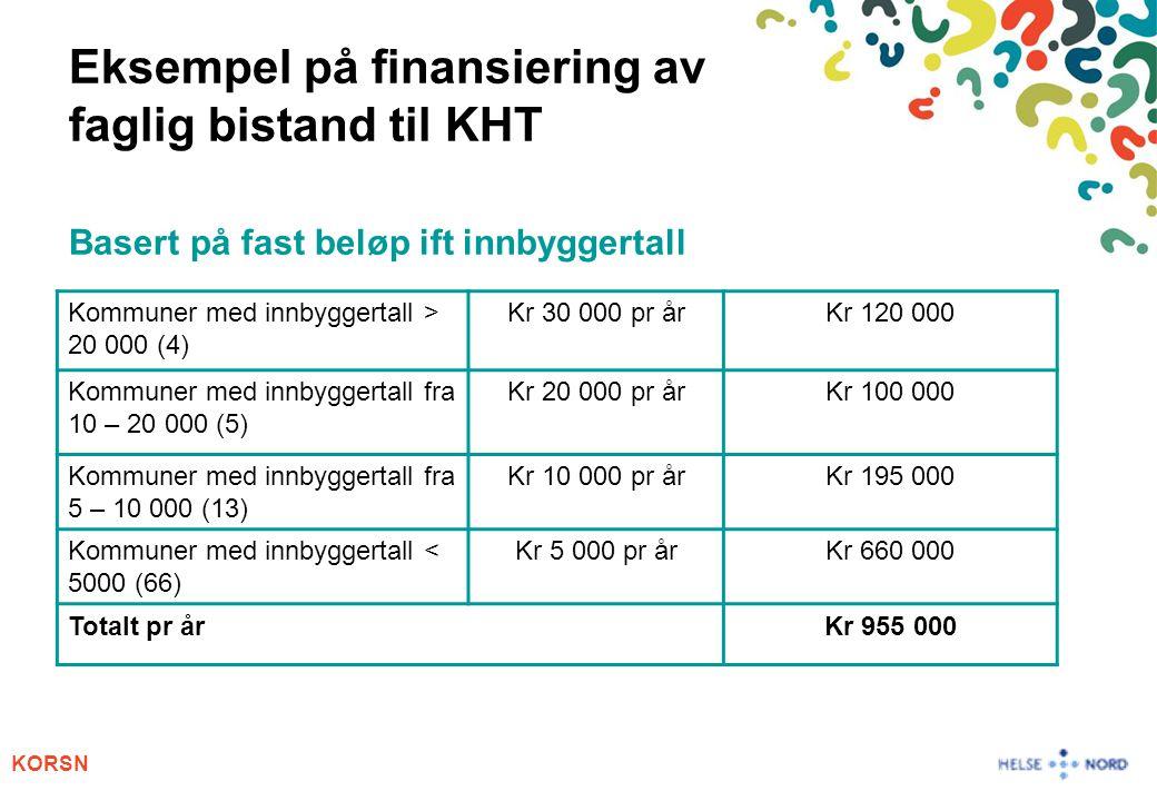Eksempel på finansiering av faglig bistand til KHT Basert på fast beløp ift innbyggertall