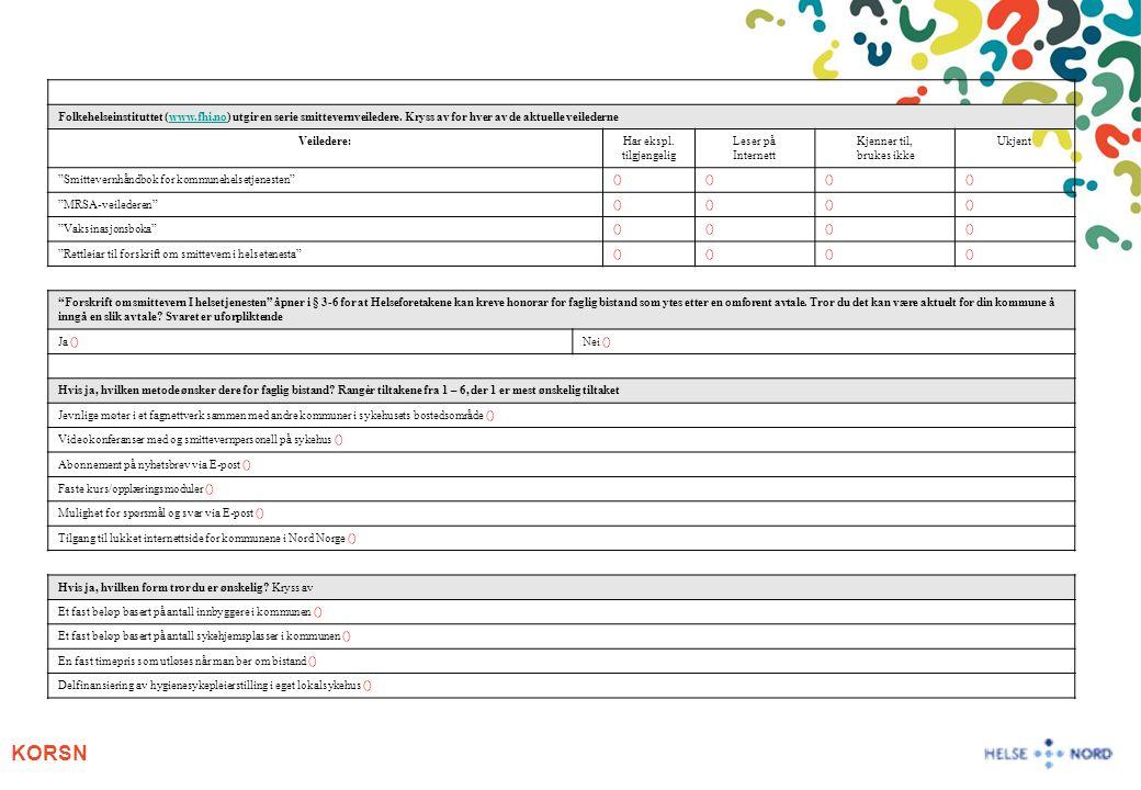 Folkehelseinstituttet (www.fhi.no) utgir en serie smittevernveiledere. Kryss av for hver av de aktuelle veilederne