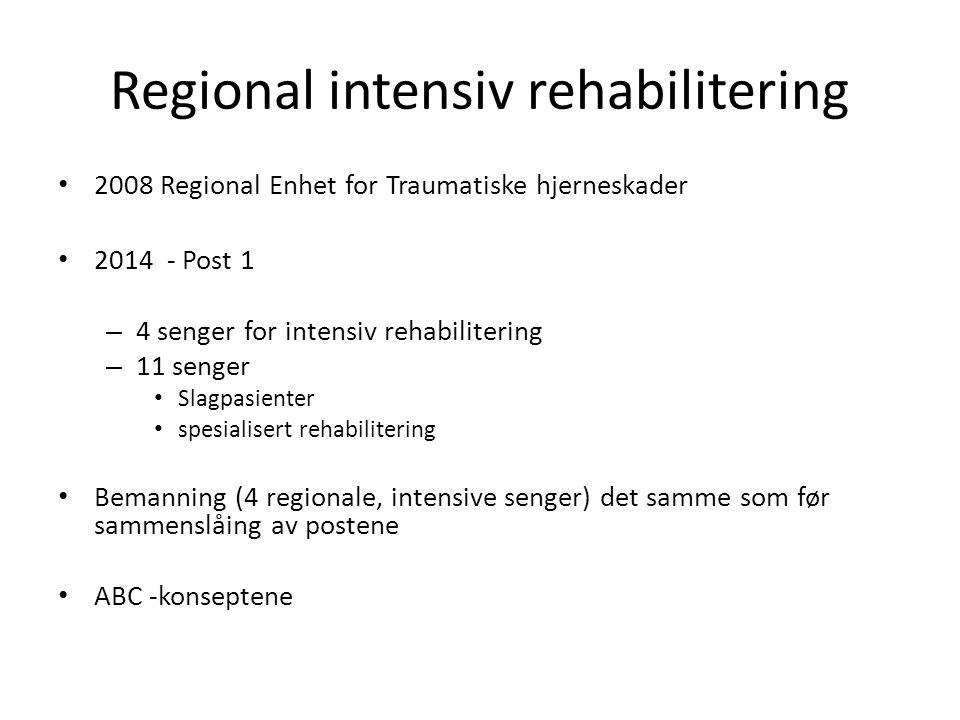 Regional intensiv rehabilitering