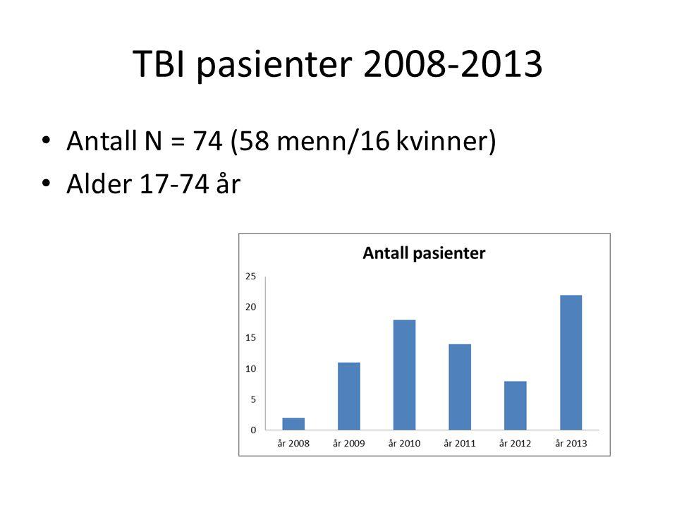 TBI pasienter 2008-2013 Antall N = 74 (58 menn/16 kvinner)