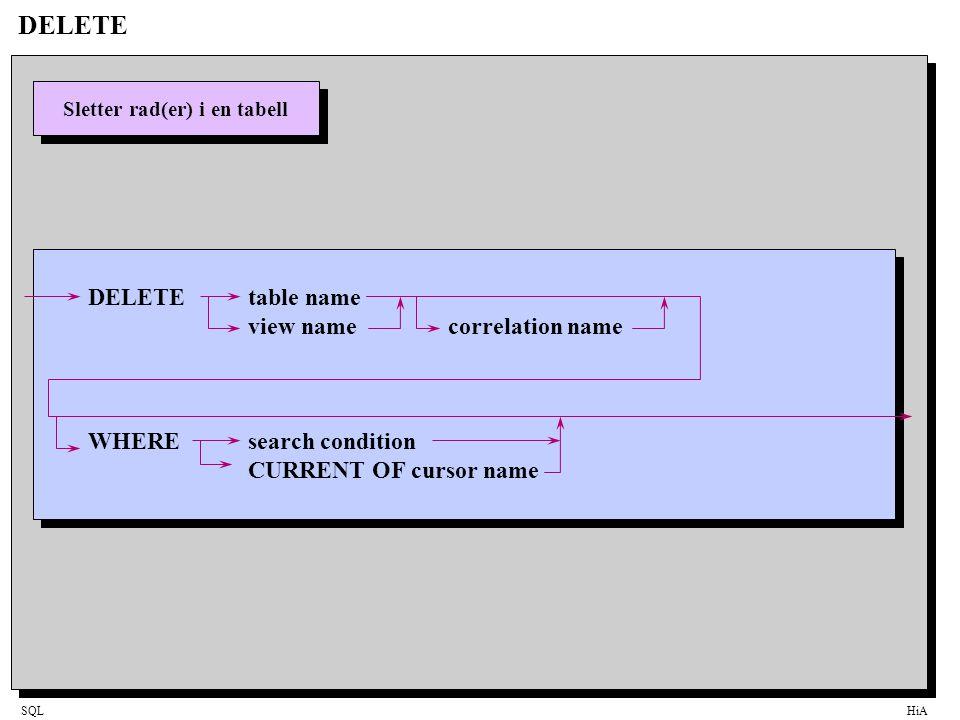 Sletter rad(er) i en tabell