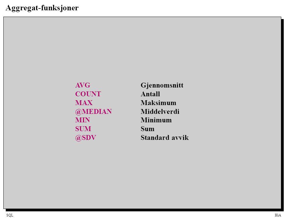 Aggregat-funksjoner AVG Gjennomsnitt COUNT Antall MAX Maksimum