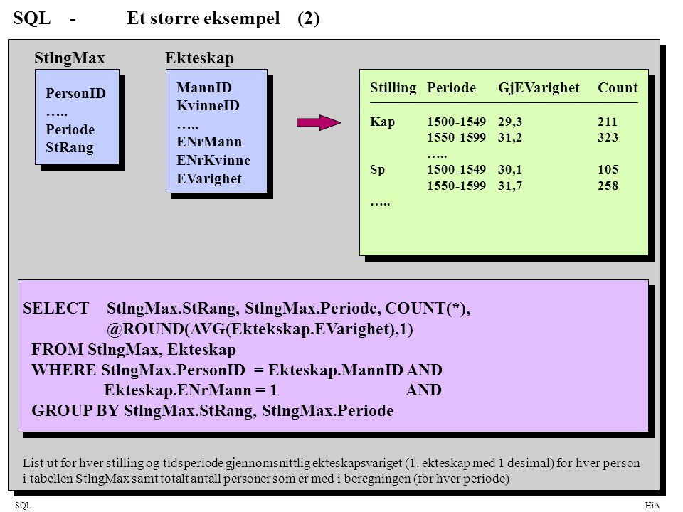 SQL - Et større eksempel (2)