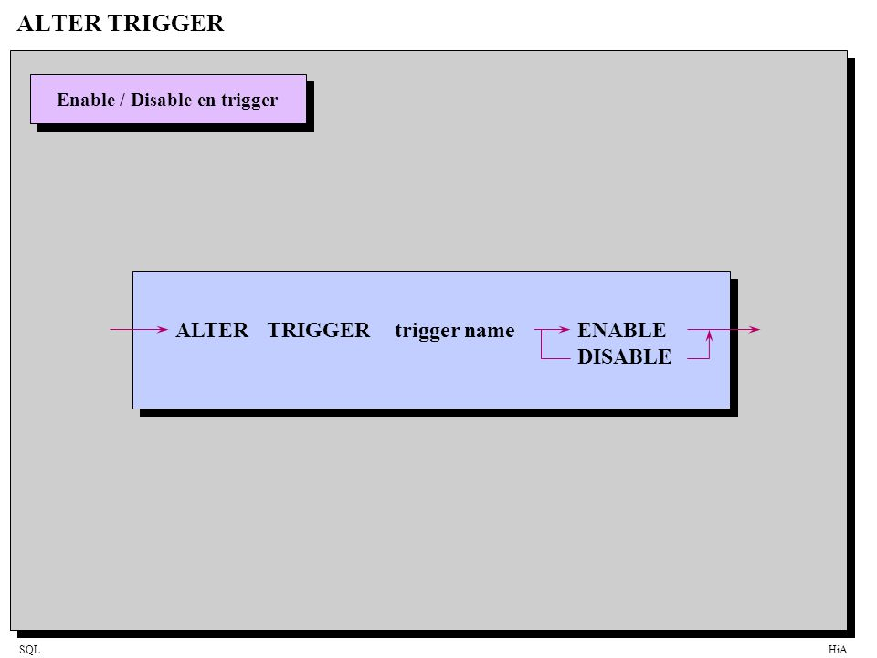 Enable / Disable en trigger