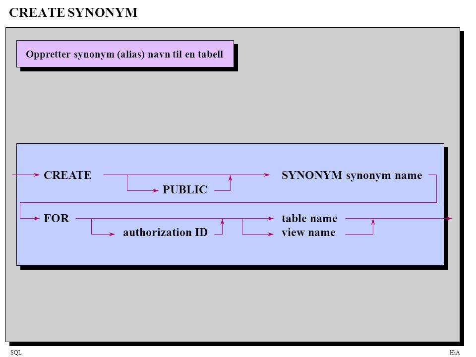 Oppretter synonym (alias) navn til en tabell