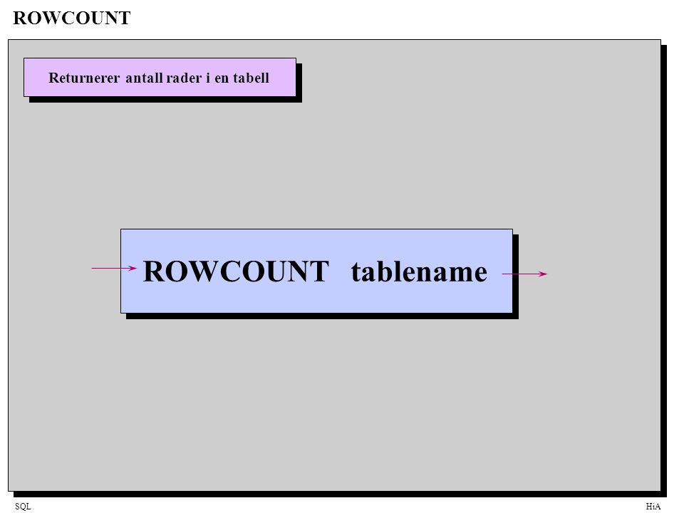 Returnerer antall rader i en tabell