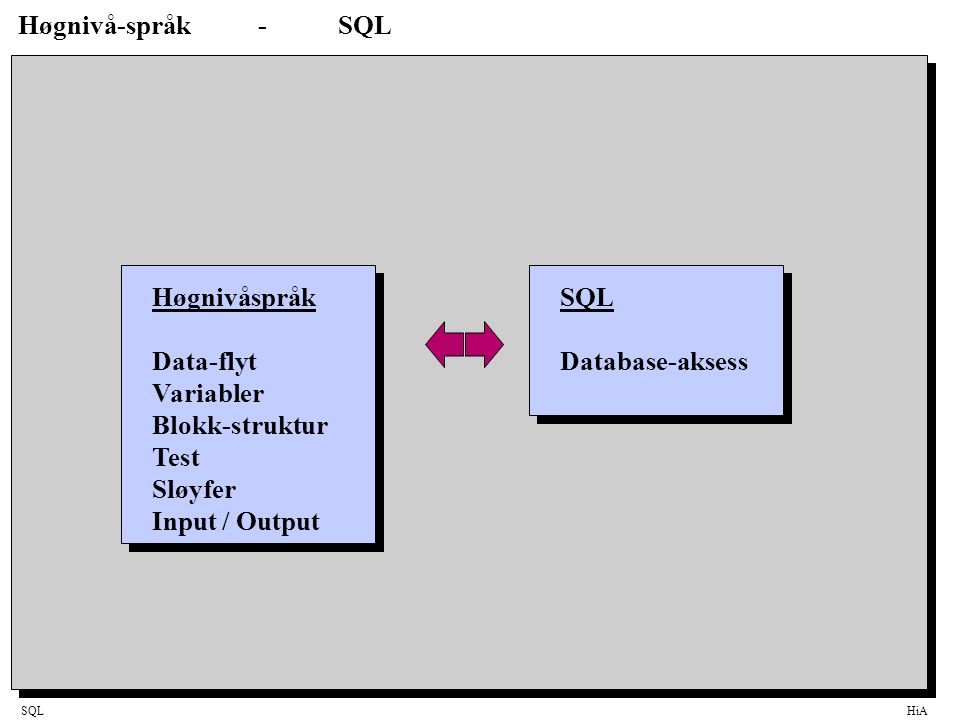 Høgnivå-språk - SQL Høgnivåspråk Data-flyt Variabler Blokk-struktur