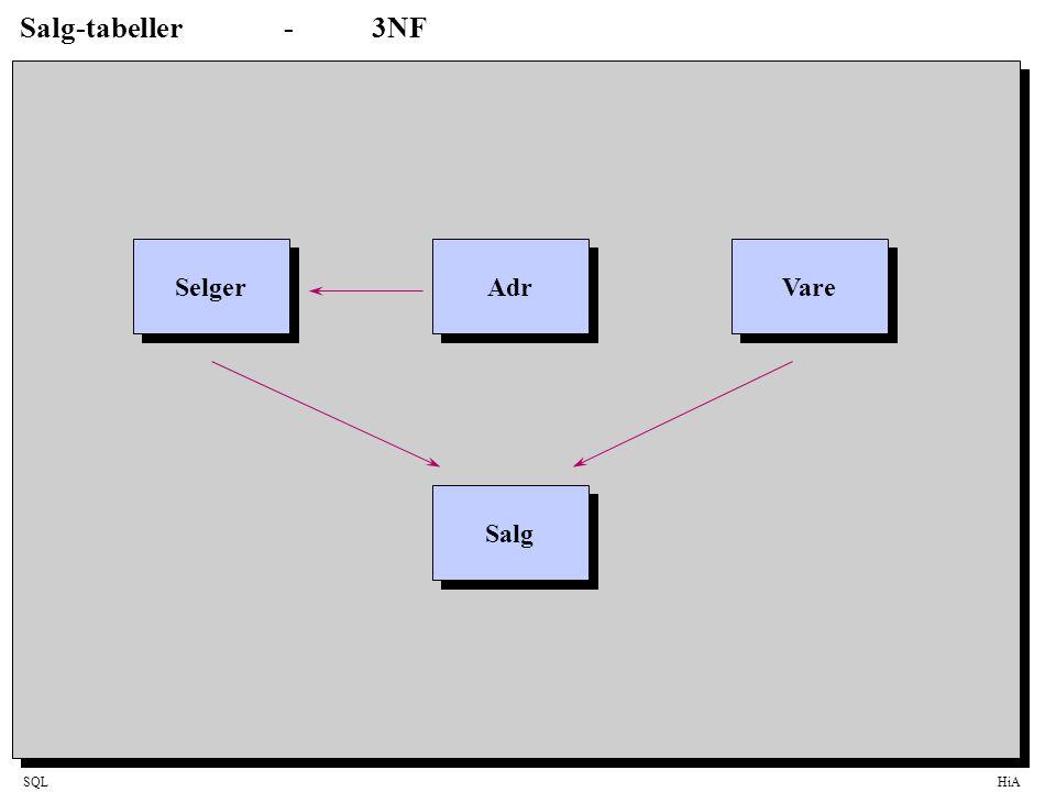 Salg-tabeller - 3NF Selger Adr Vare Salg
