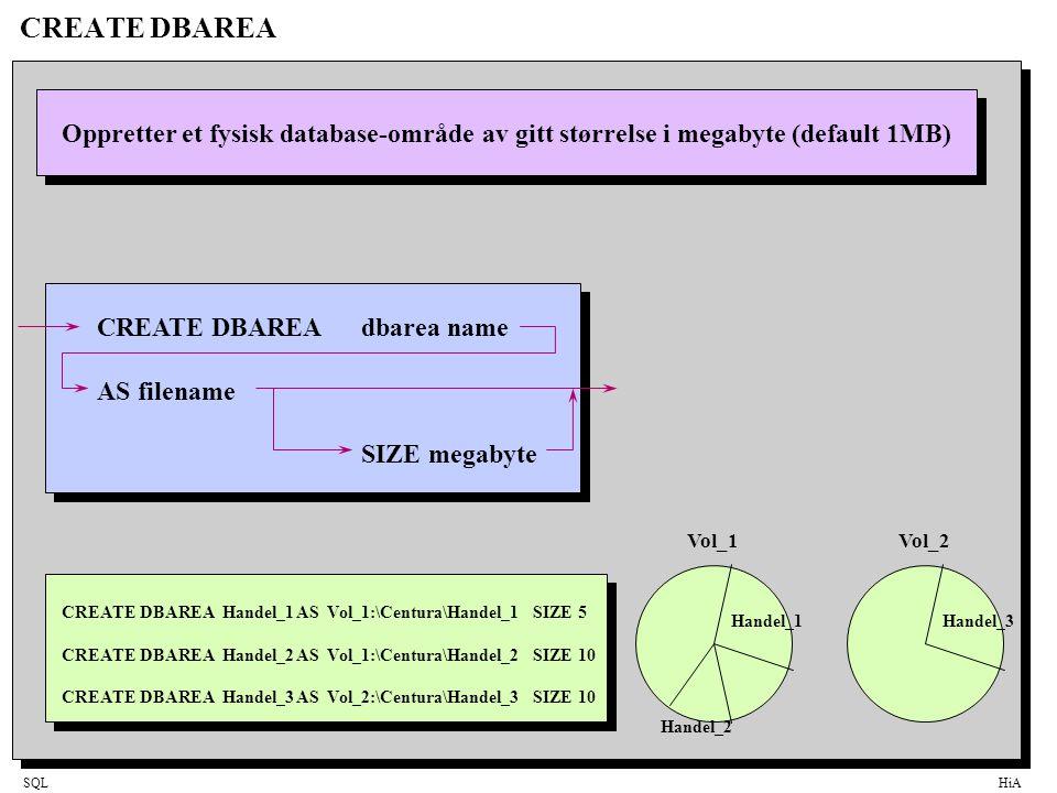 CREATE DBAREA Oppretter et fysisk database-område av gitt størrelse i megabyte (default 1MB) CREATE DBAREA dbarea name.