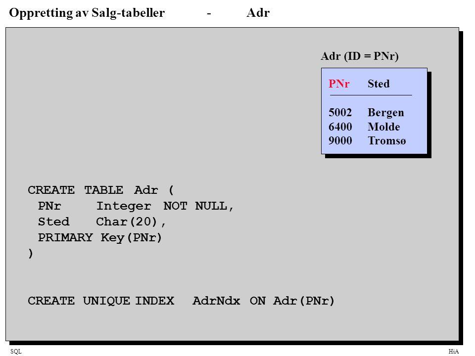 Oppretting av Salg-tabeller - Adr