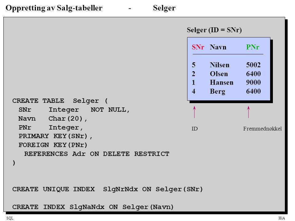 Oppretting av Salg-tabeller - Selger