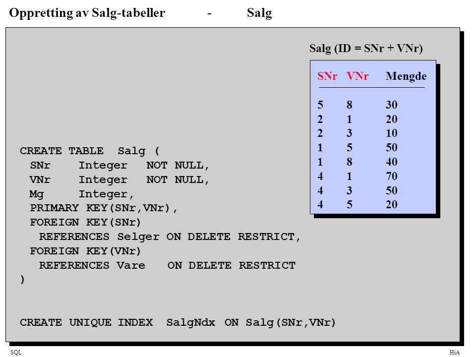 Oppretting av Salg-tabeller - Salg