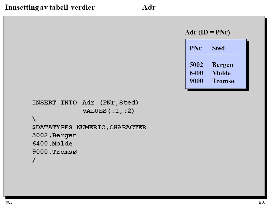 Innsetting av tabell-verdier - Adr