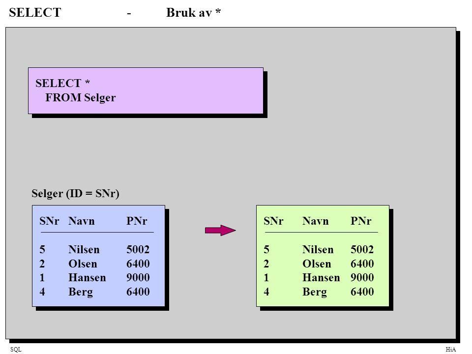 SELECT - Bruk av * SELECT * FROM Selger Selger (ID = SNr) SNr Navn PNr