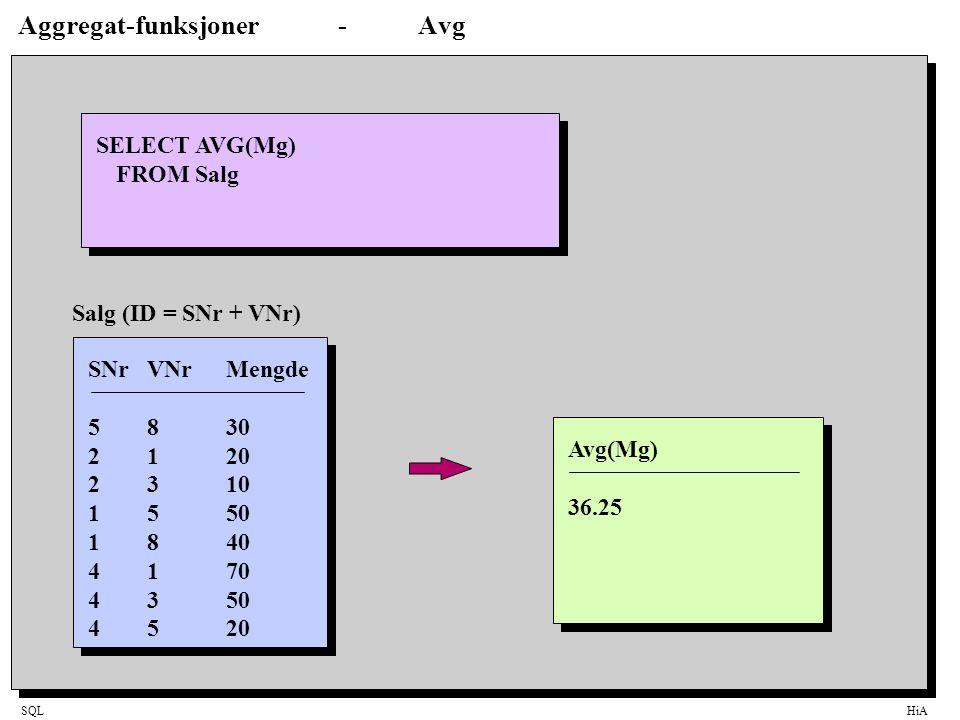 Aggregat-funksjoner - Avg