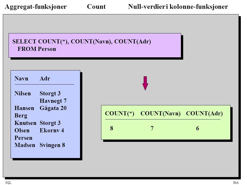 Aggregat-funksjoner Count Null-verdier i kolonne-funksjoner