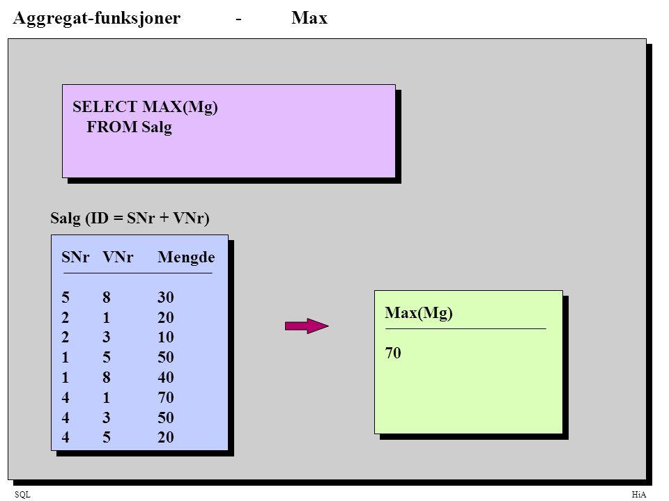 Aggregat-funksjoner - Max