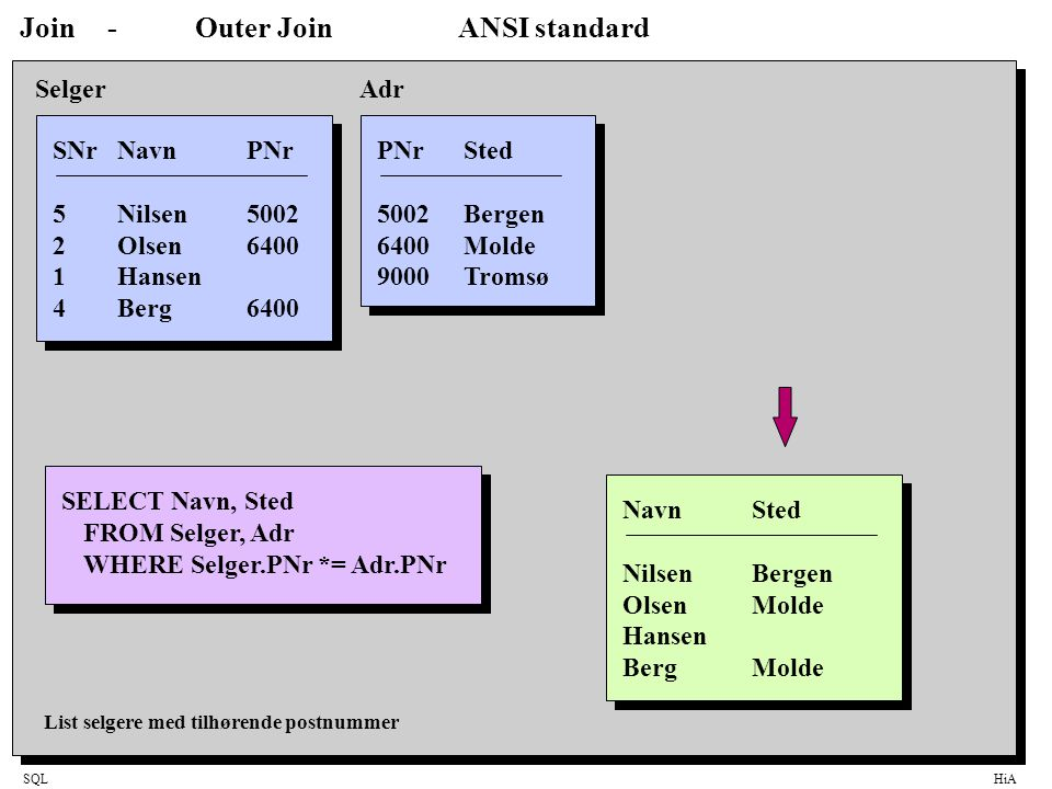 Join - Outer Join ANSI standard