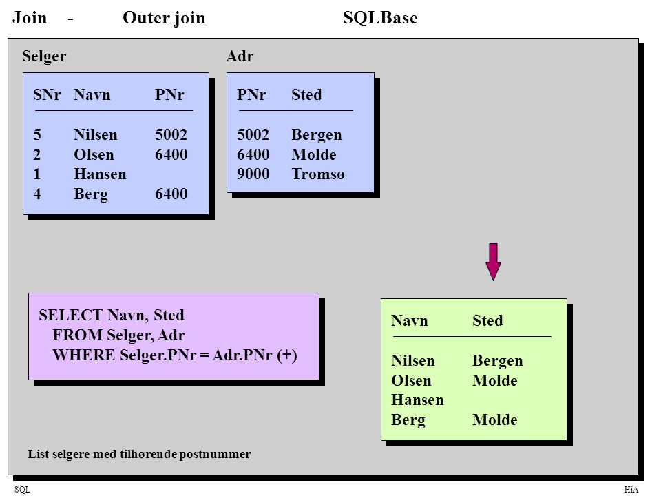 Join - Outer join SQLBase