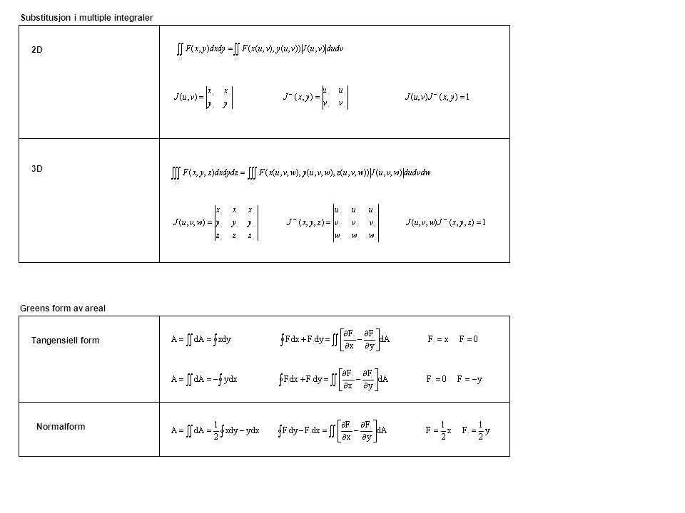 Substitusjon i multiple integraler