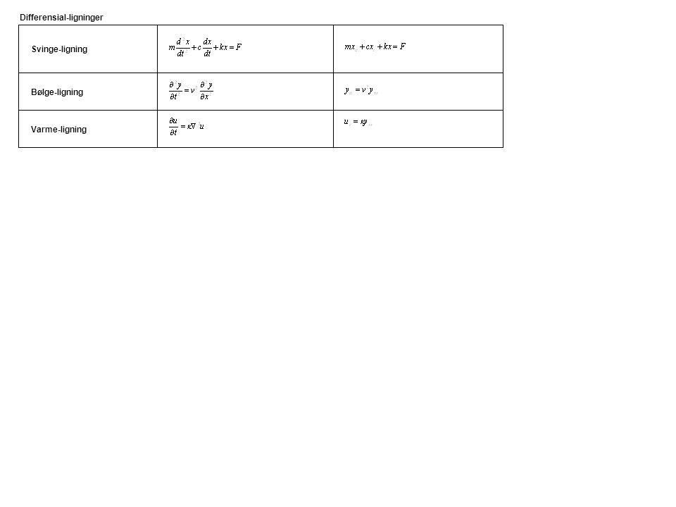 Differensial-ligninger