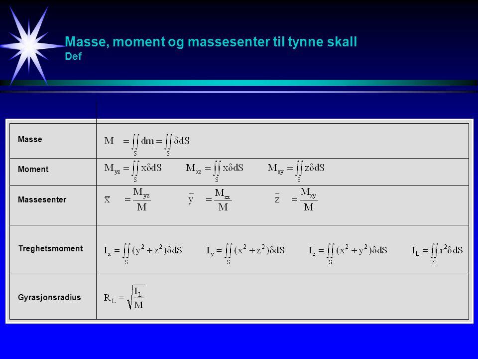Masse, moment og massesenter til tynne skall Def
