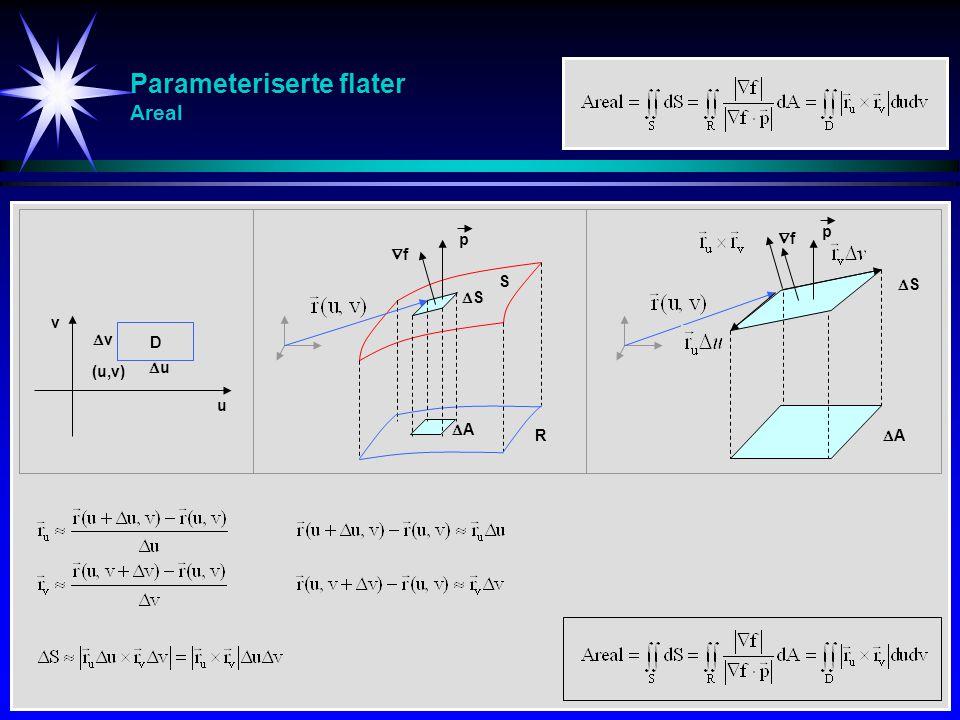 Parameteriserte flater Areal
