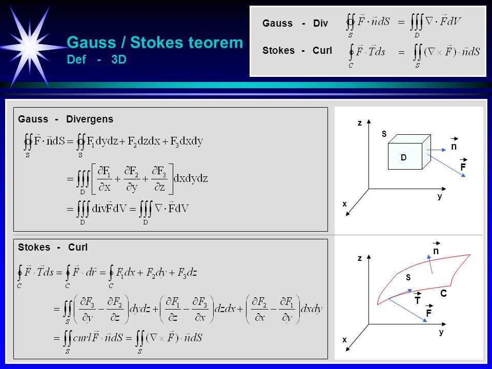 Gauss / Stokes teorem Def - 3D