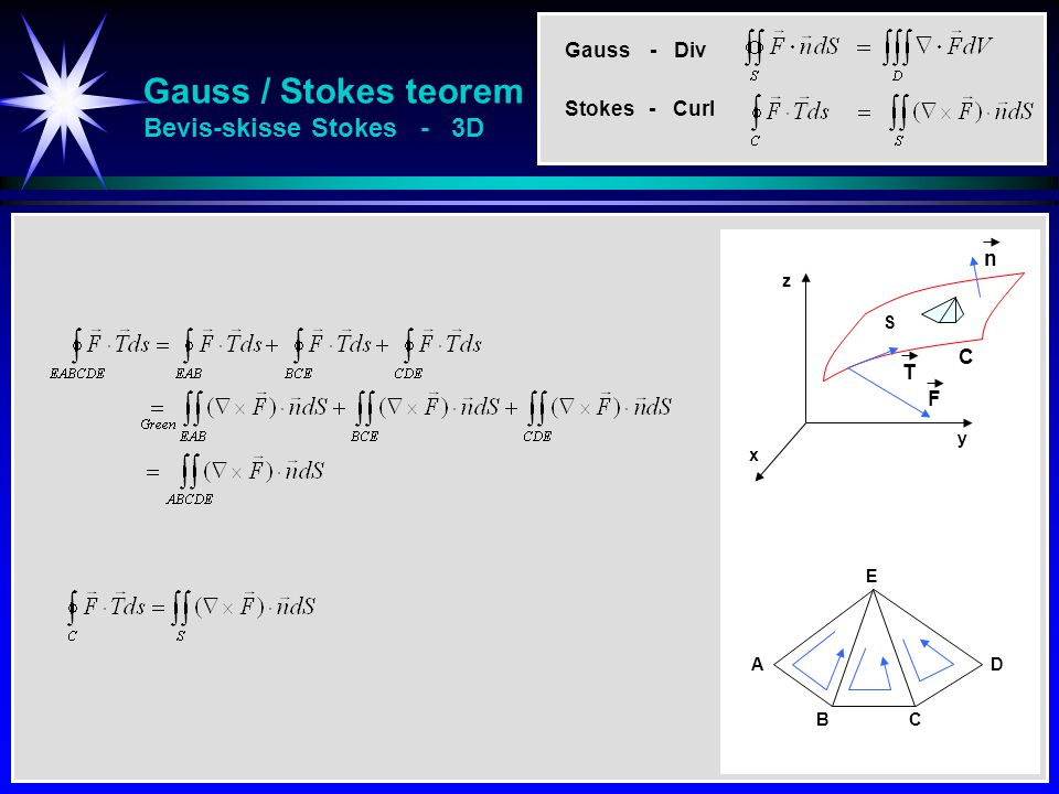 Gauss / Stokes teorem Bevis-skisse Stokes - 3D