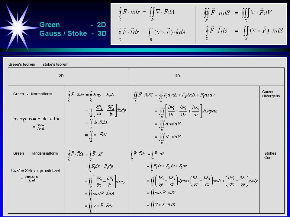 Green - 2D Gauss / Stoke - 3D