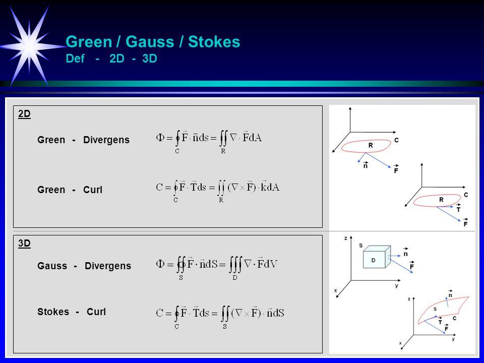 Green / Gauss / Stokes Def - 2D - 3D