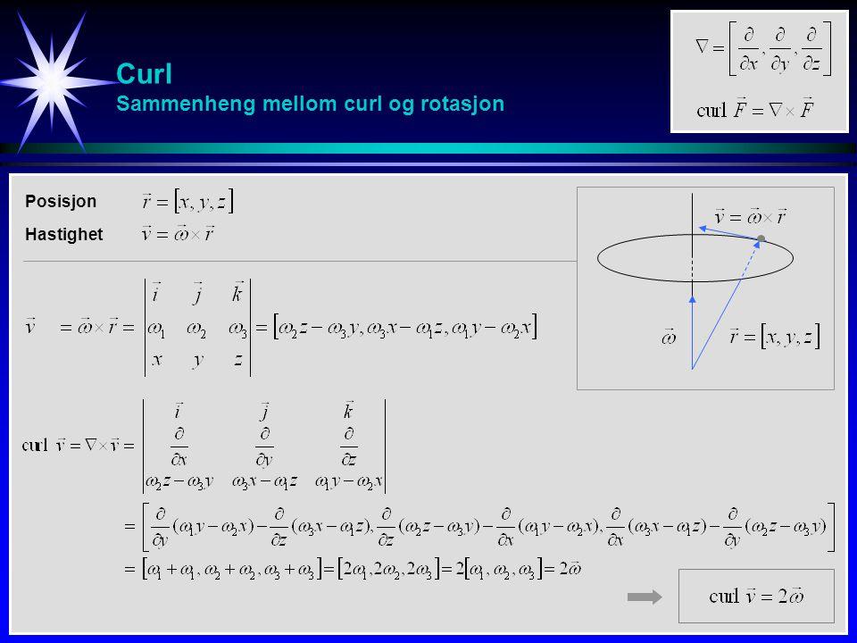 Curl Sammenheng mellom curl og rotasjon