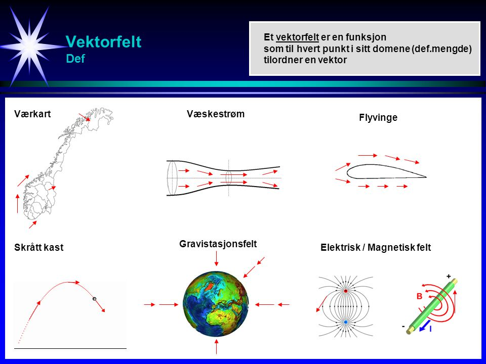 Vektorfelt Def Et vektorfelt er en funksjon