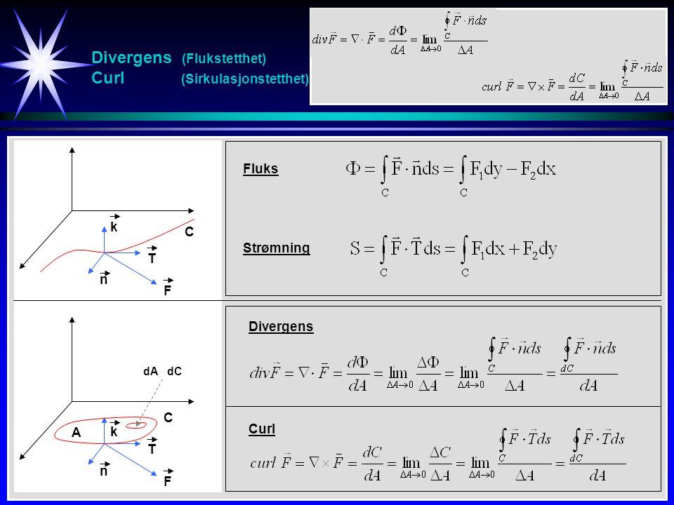 Divergens (Flukstetthet) Curl (Sirkulasjonstetthet)