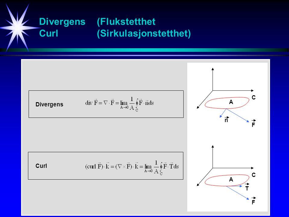 Divergens (Flukstetthet Curl (Sirkulasjonstetthet)