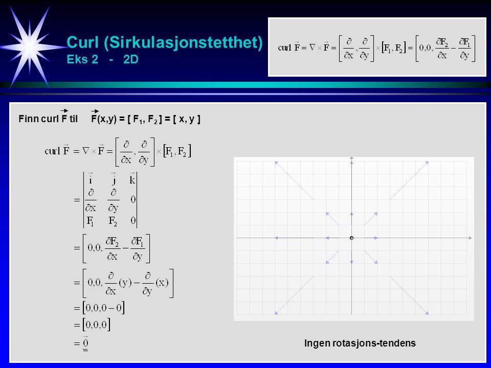 Curl (Sirkulasjonstetthet) Eks 2 - 2D
