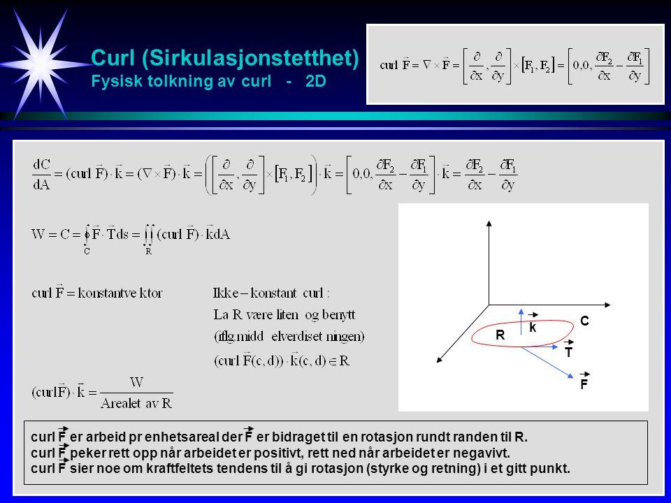 Curl (Sirkulasjonstetthet) Fysisk tolkning av curl - 2D