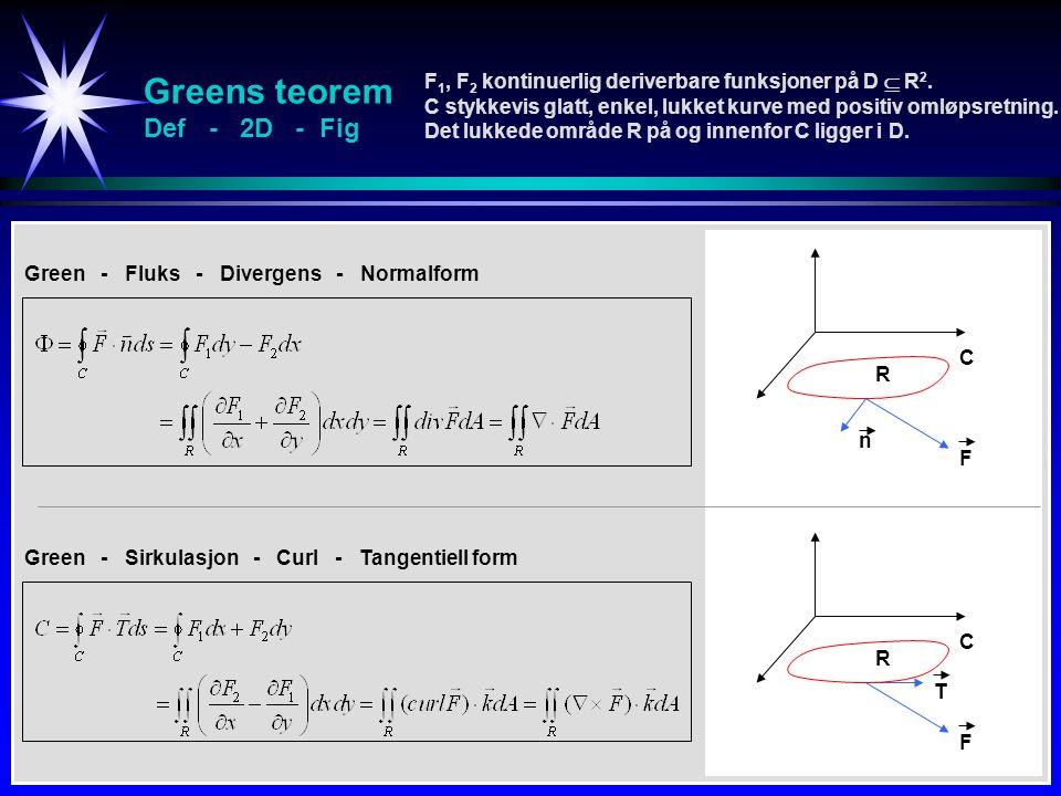 Greens teorem Def - 2D - Fig