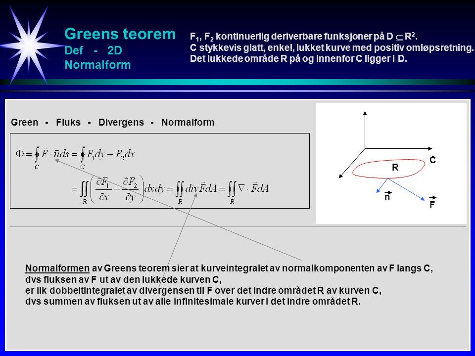 Greens teorem Def - 2D Normalform