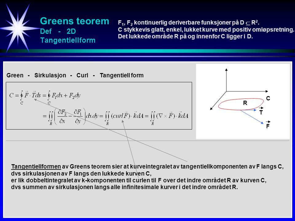 Greens teorem Def - 2D Tangentiellform