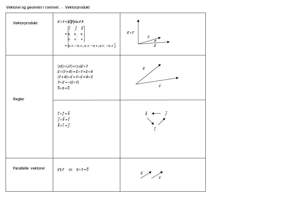 Vektorer og geometri i rommet - Vektorprodukt