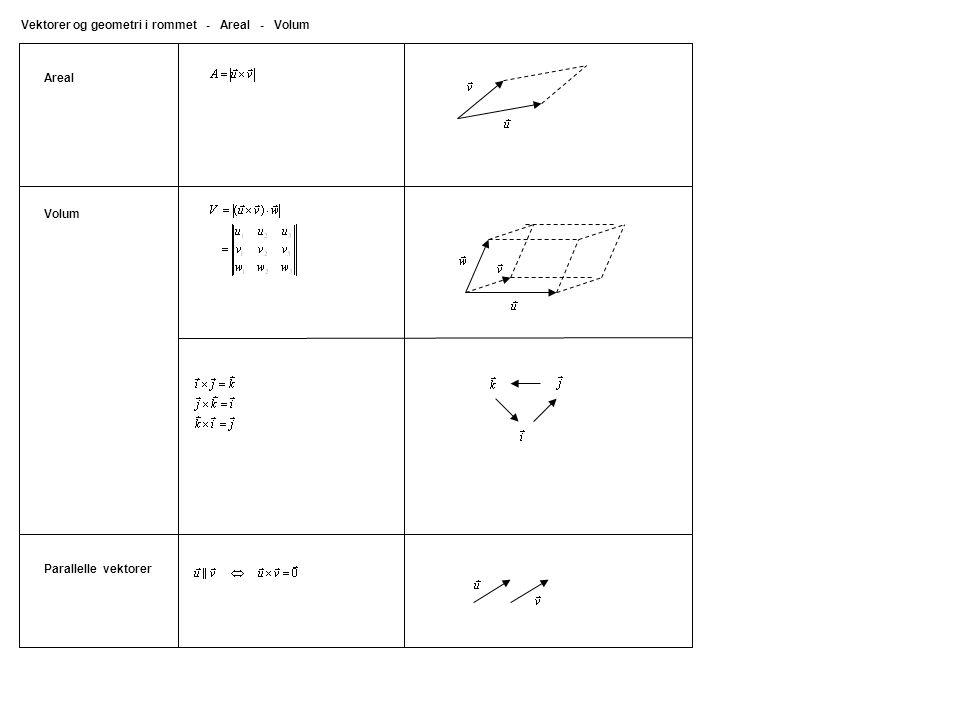 Vektorer og geometri i rommet - Areal - Volum
