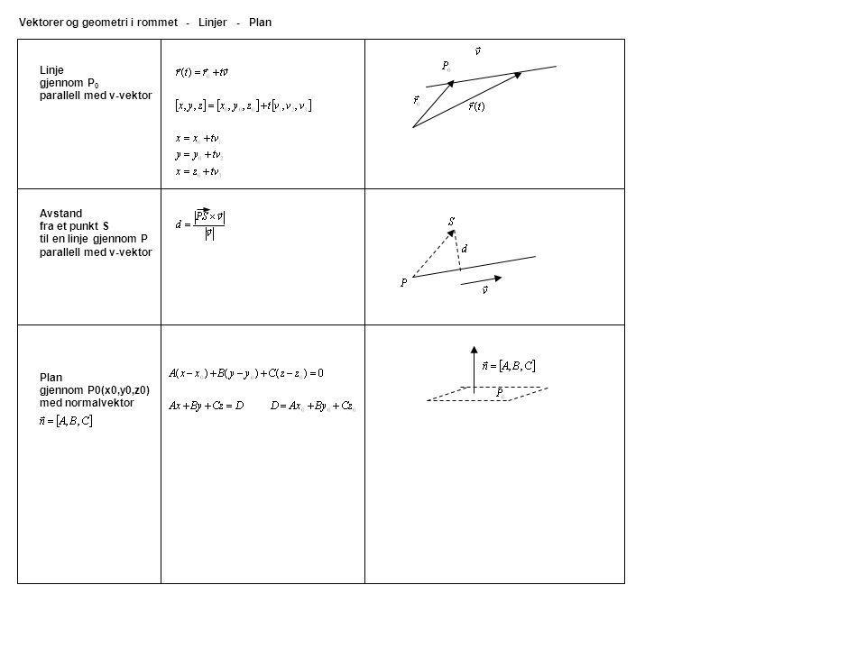 Vektorer og geometri i rommet - Linjer - Plan