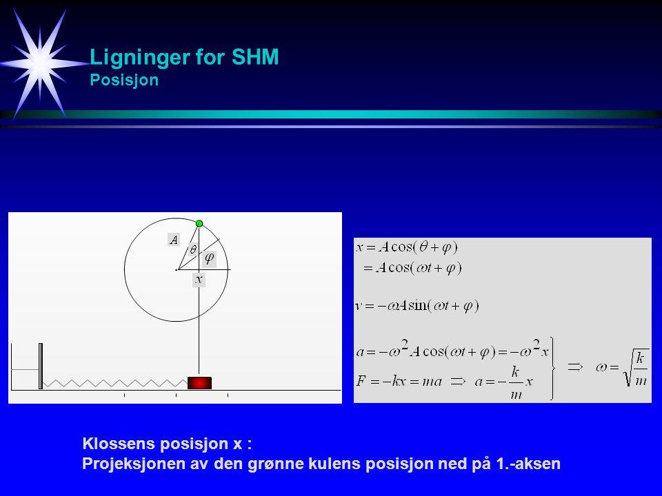 Ligninger for SHM Posisjon