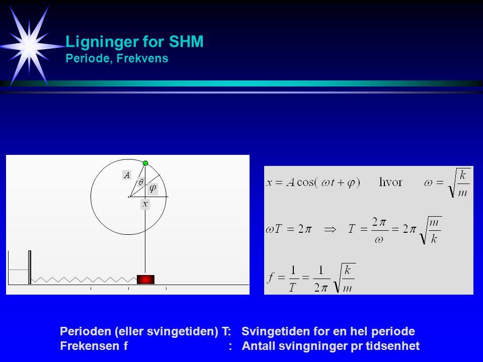 Ligninger for SHM Periode, Frekvens