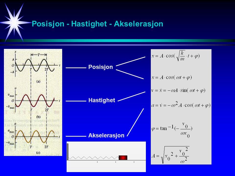 Posisjon - Hastighet - Akselerasjon