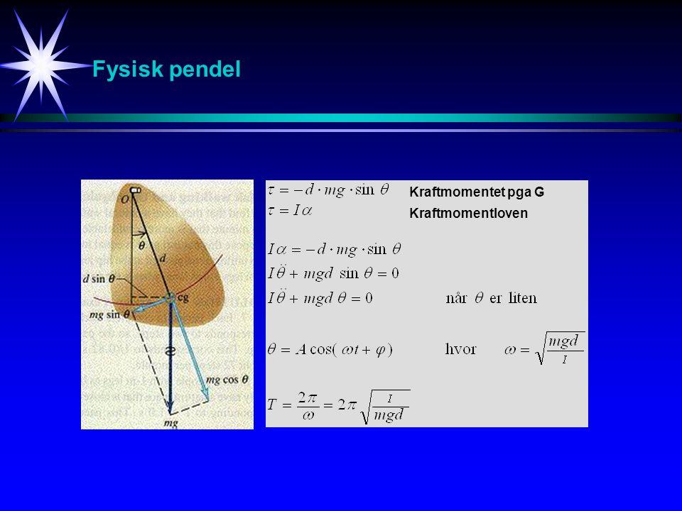 Fysisk pendel Kraftmomentet pga G Kraftmomentloven