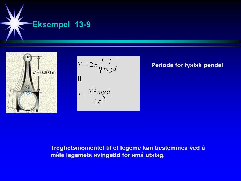 Eksempel 13-9 Periode for fysisk pendel